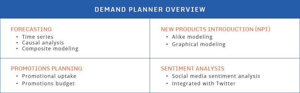 demand-planner-overview