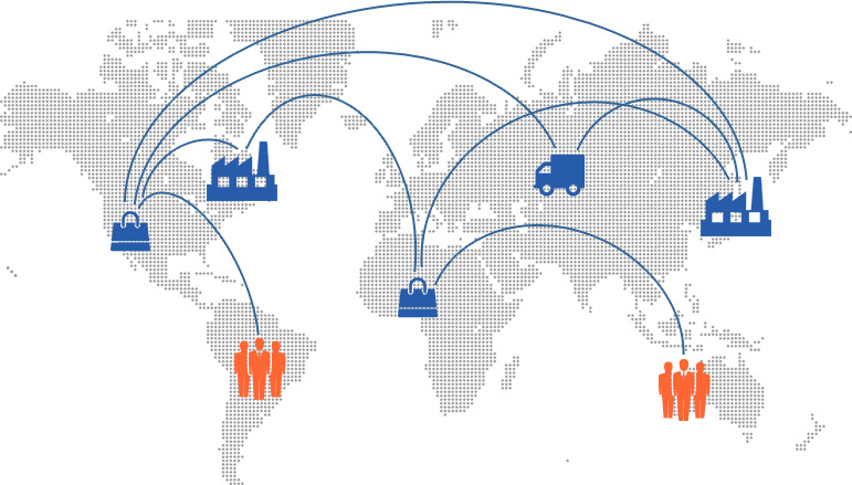 supply-network-map