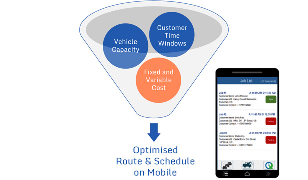 vehicle-route-planner