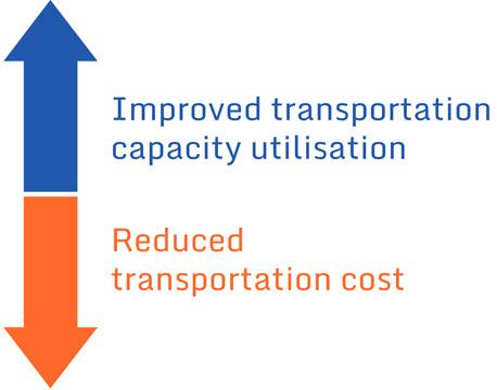 transport-optimiser